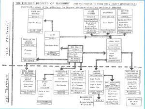 Mapa de la Masonería-page-008
